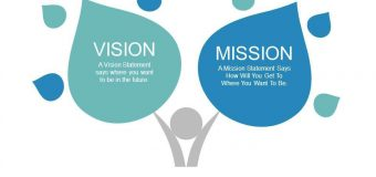 Vision and Mission — Bigclasses.com online training