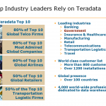 Why Teradata ?