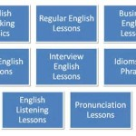 Spoken English Basics Online