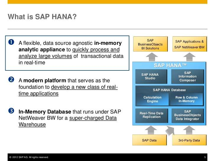 sap hana online training-bigclasses