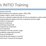 Begin your career 'from the beginning' by Ab Initio online Training