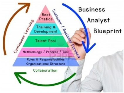 Simplify Your Critical Business Structure through Business Analyst Training