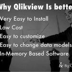 Qlikview Introduction | Qlikview Online Training
