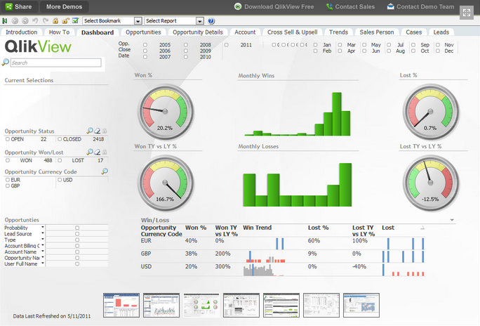 Check the QlikView Tool In Real World