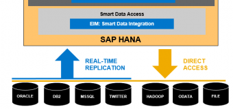 Data Transformation and the New Integration in SAP BW 7.4