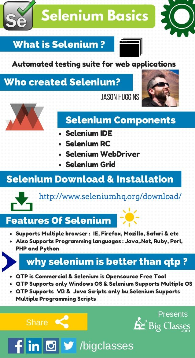 selenium-basics-and-introduction