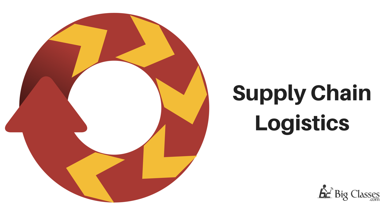 supply & chain Logistics with big data