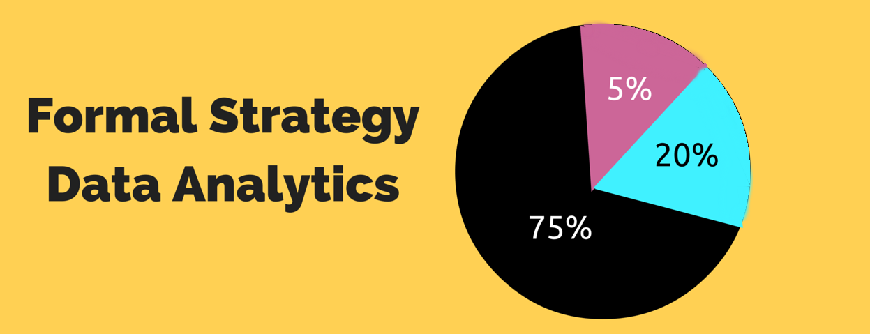 formal strategy analytics
