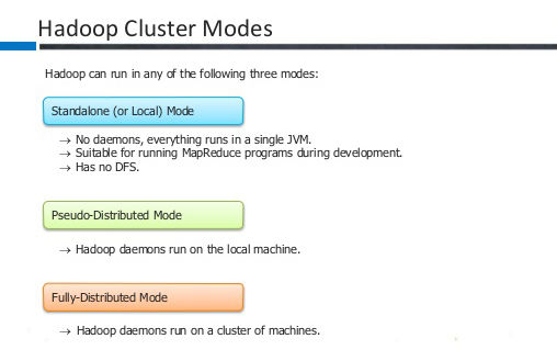 Hadoop modes-bigclasses