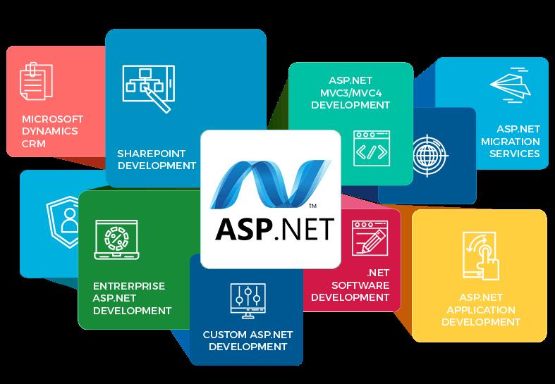 asp dotnet-bigclasses