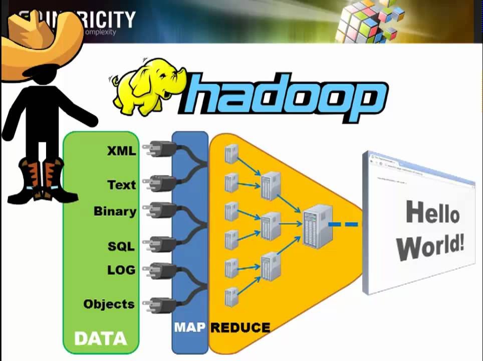 what is hadoop-bigclasses