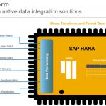 SAP HANA Online Training Overview