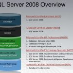 MS SQL Server DBA 2008 training