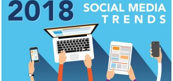 2018 Trends in Social Media Marketing