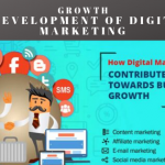 The Growth and Development of Digital Marketing in Future