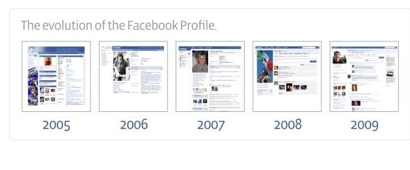 Facebook Evolution-Bigclasses