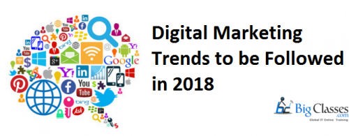 Digital Marketing Trends-Bigclasses