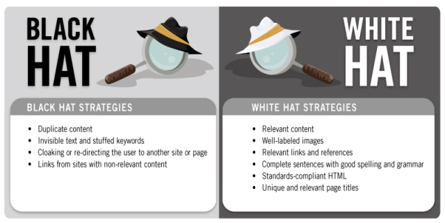 White-Hat SEO and Black-Hat SEO-Bigclasses